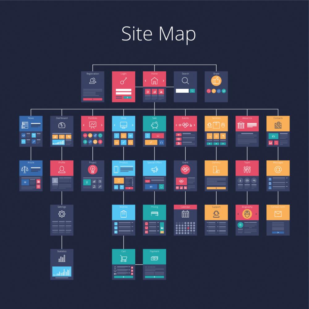 Sitemap-diagram