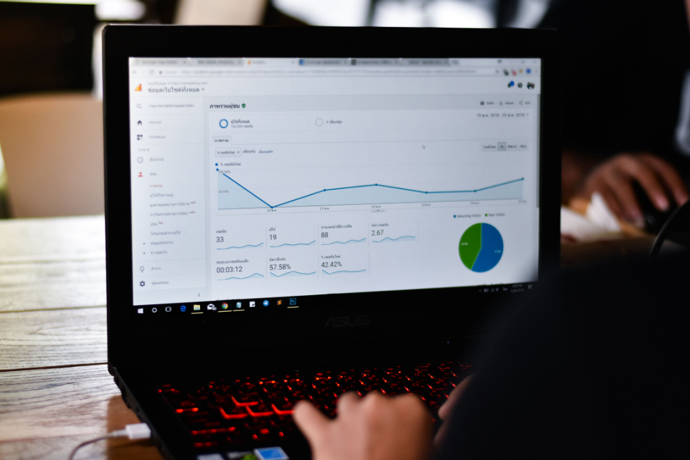 Google Analytics-desktopweergave